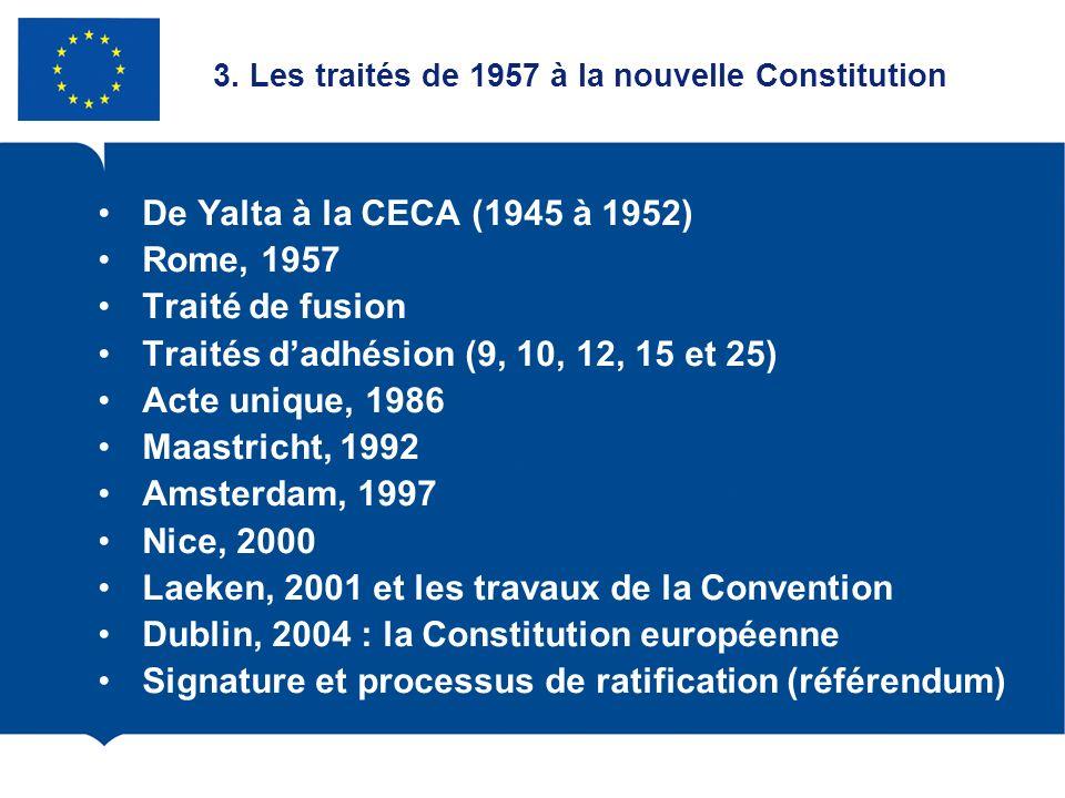3. Les traités de 1957 à la nouvelle Constitution