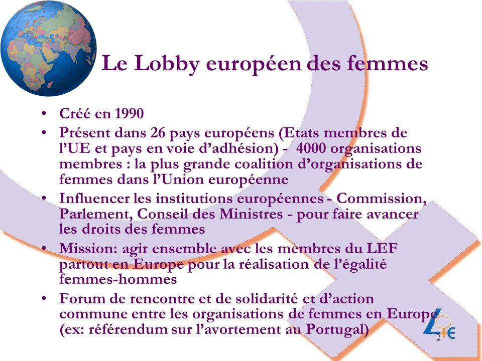 Le Lobby européen des femmes