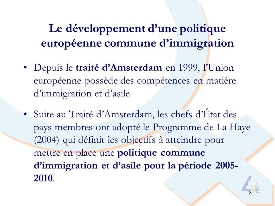 Le développement d'une politique européenne commune d'immigration