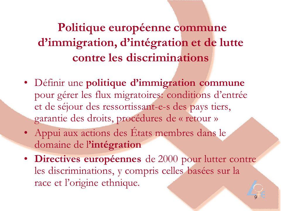 Politique européenne commune d'immigration, d'intégration et de lutte contre les discriminations