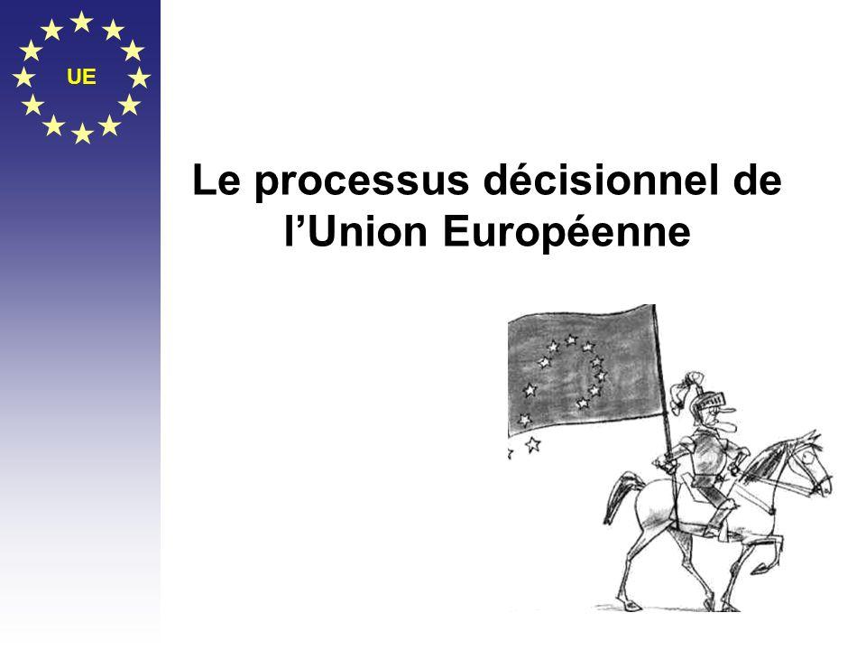 Le processus décisionnel de l'Union Européenne