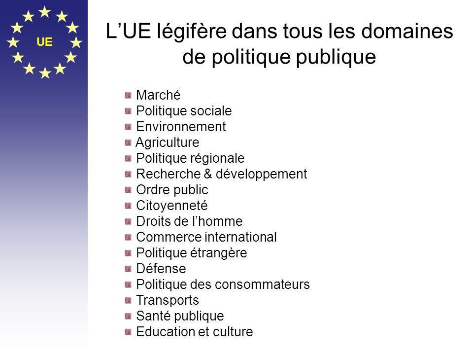 L'UE légifère dans tous les domaines de politique publique