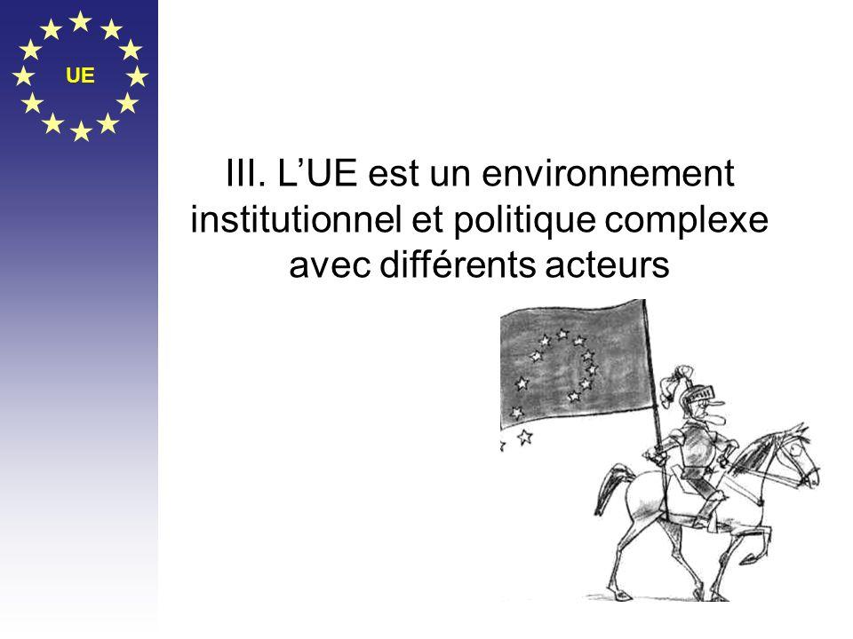 UE III. L'UE est un environnement institutionnel et politique complexe avec différents acteurs