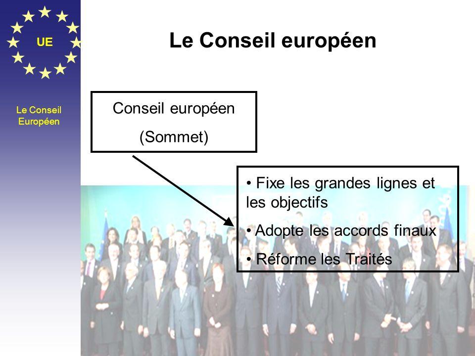 Le Conseil européen Conseil européen (Sommet)