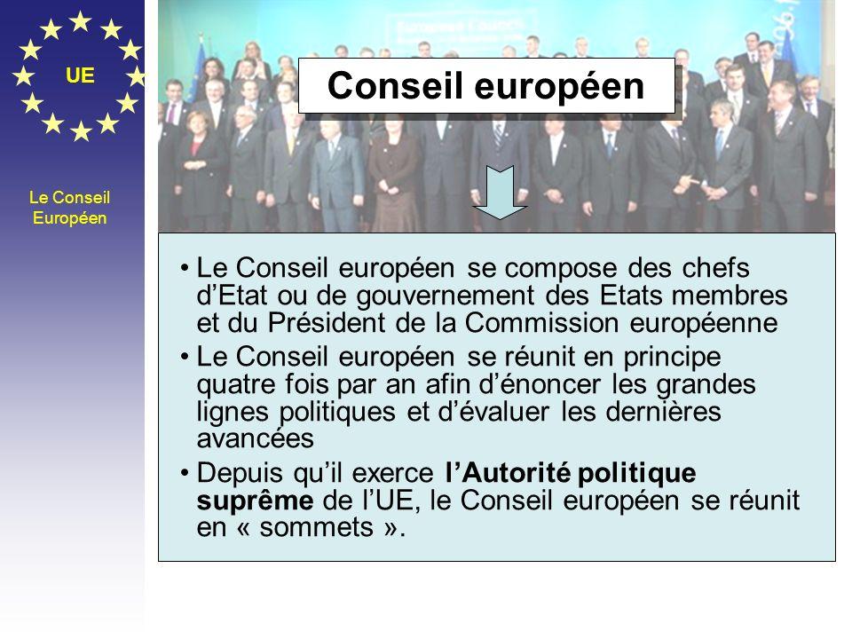 UE Conseil européen. Le Conseil. Européen.