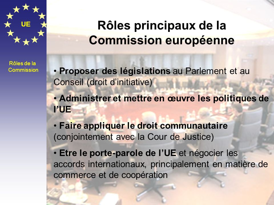 Rôles principaux de la Commission européenne