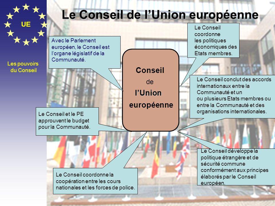 Le Conseil de l'Union européenne