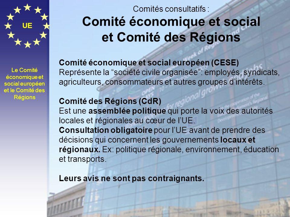 Le Comité économique et social européen et le Comité des Régions