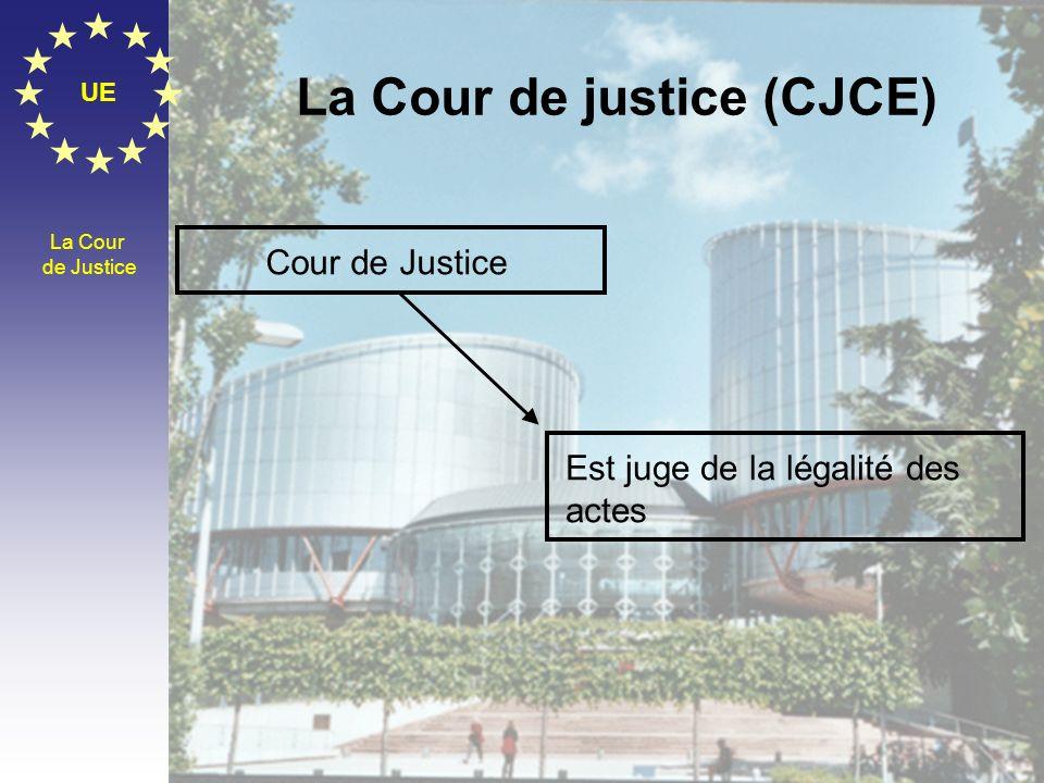 La Cour de justice (CJCE)
