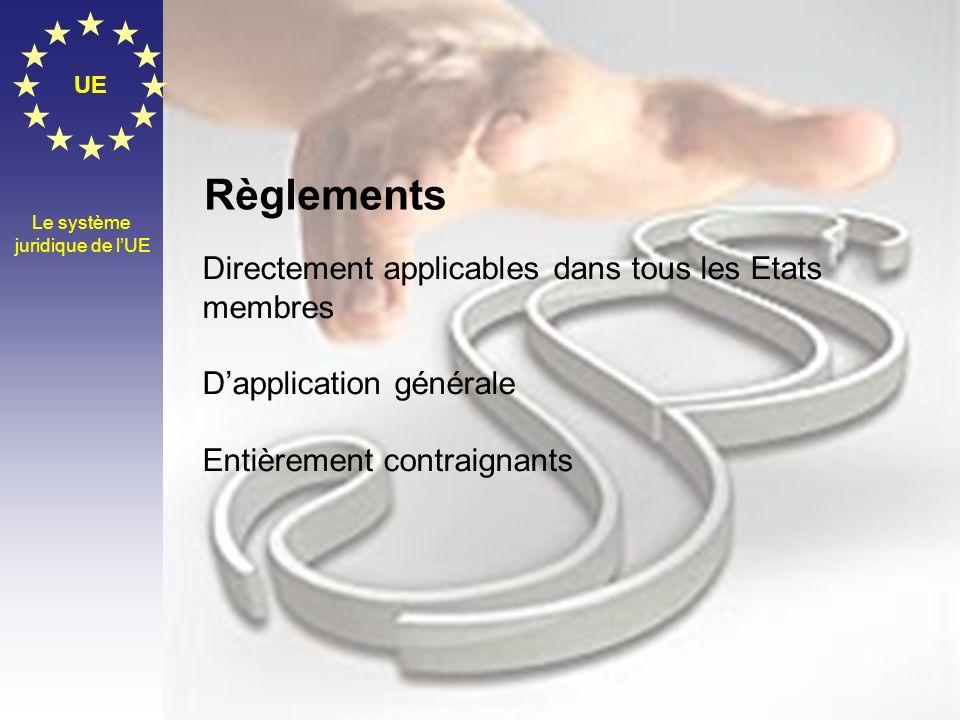 Règlements Directement applicables dans tous les Etats membres