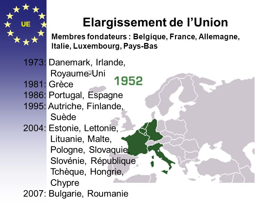 Elargissement de l'Union