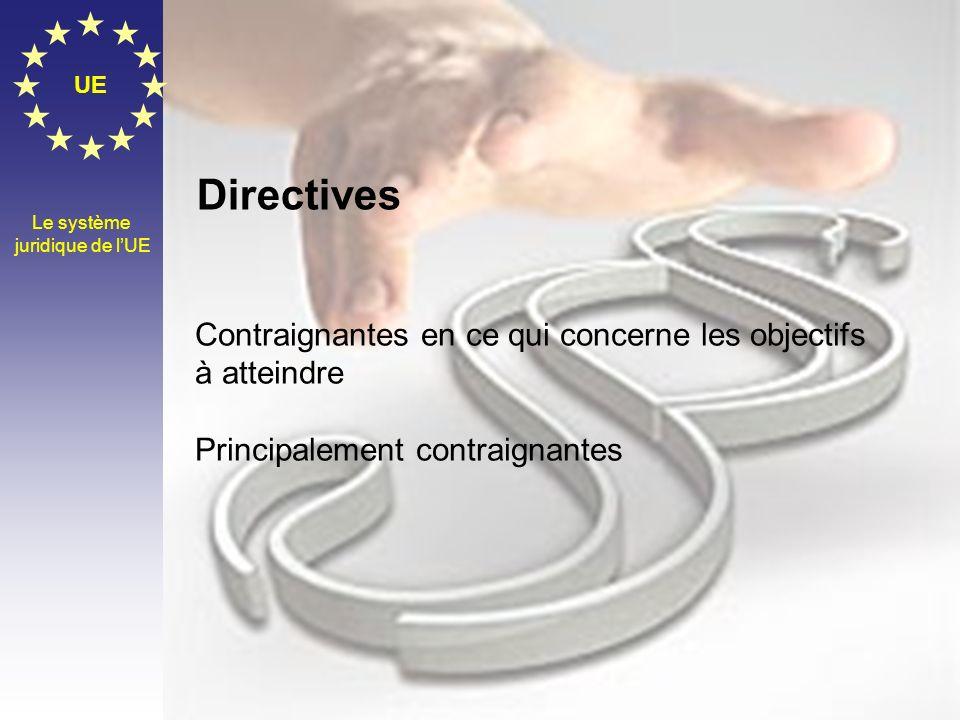 Directives Contraignantes en ce qui concerne les objectifs à atteindre