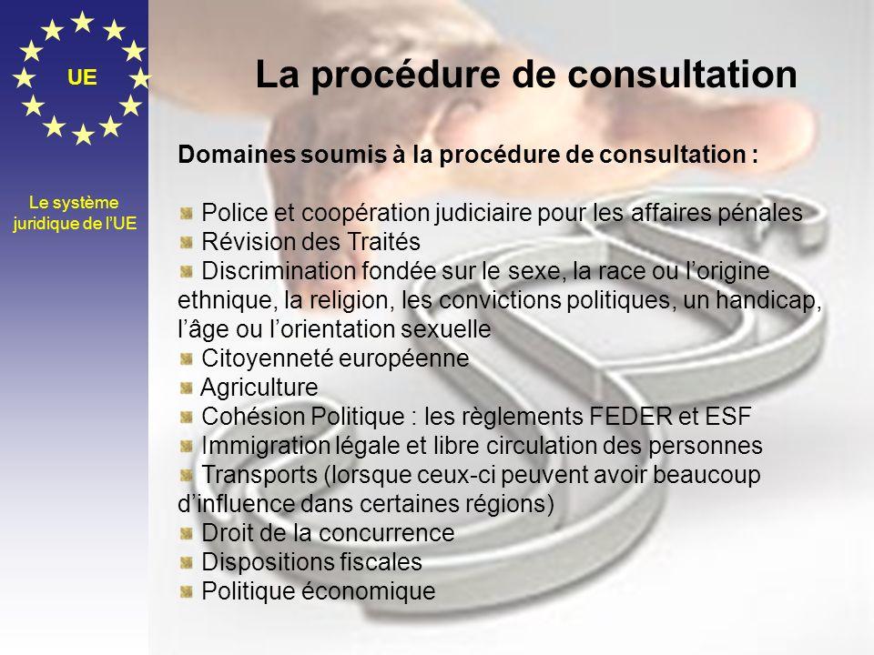 La procédure de consultation