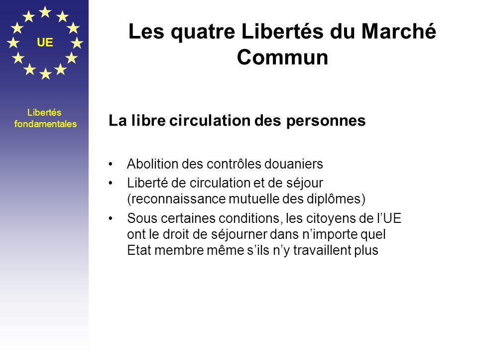 Les quatre Libertés du Marché Commun