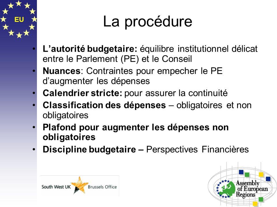 La procédure EU. L'autorité budgetaire: équilibre institutionnel délicat entre le Parlement (PE) et le Conseil.
