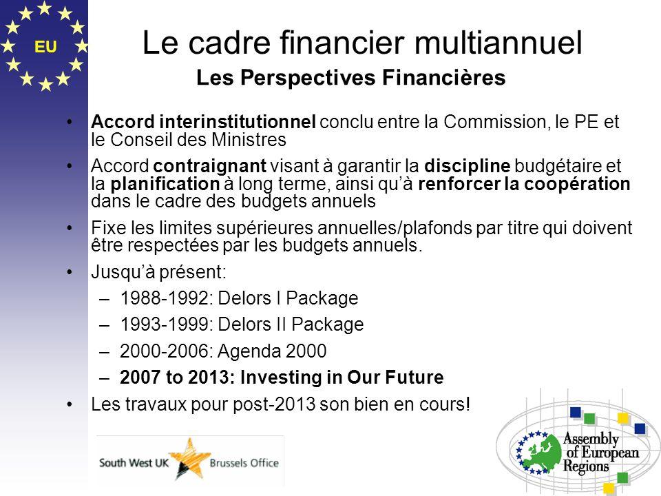 Le cadre financier multiannuel