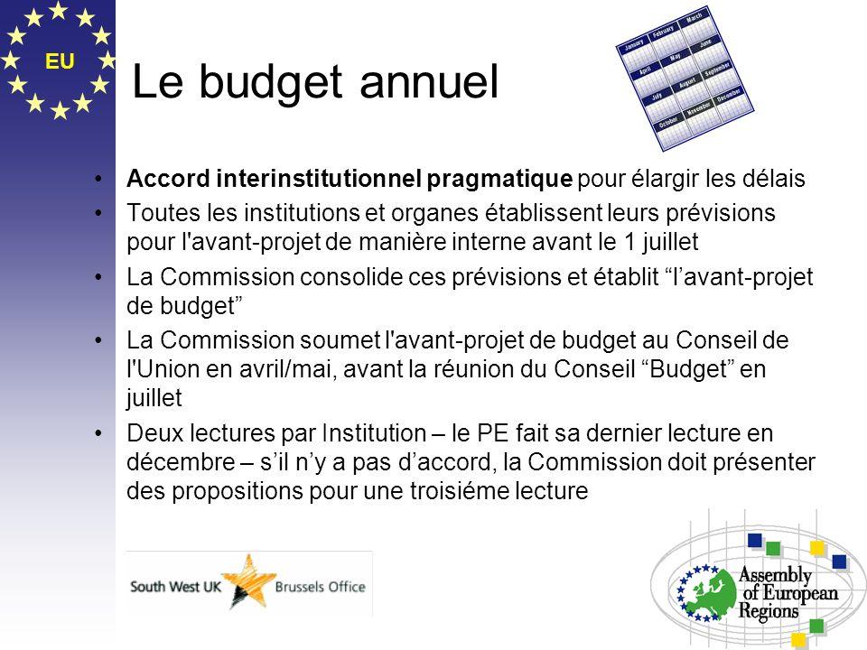 Le budget annuelEU. Accord interinstitutionnel pragmatique pour élargir les délais.