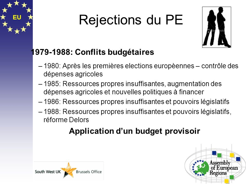Application d'un budget provisoir