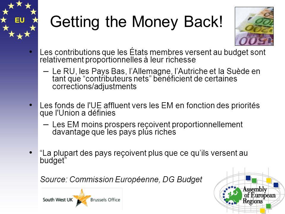 Getting the Money Back!EU. Les contributions que les États membres versent au budget sont relativement proportionnelles à leur richesse.