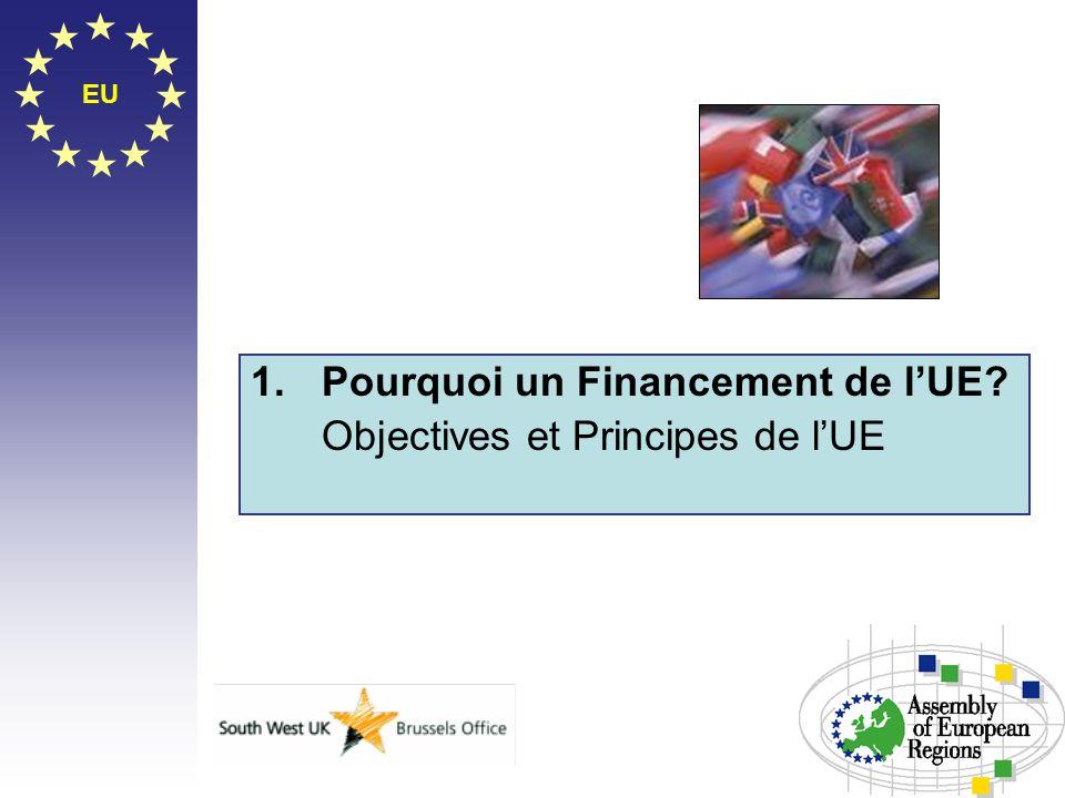 Pourquoi un Financement de l'UE Objectives et Principes de l'UE
