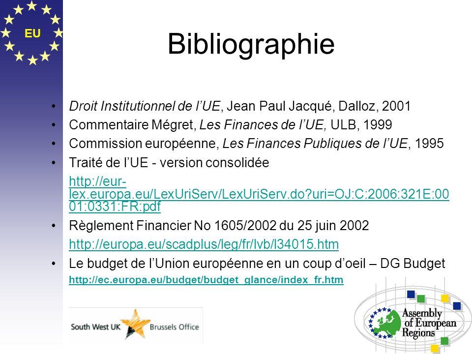 BibliographieEU. Droit Institutionnel de l'UE, Jean Paul Jacqué, Dalloz, 2001. Commentaire Mégret, Les Finances de l'UE, ULB, 1999.