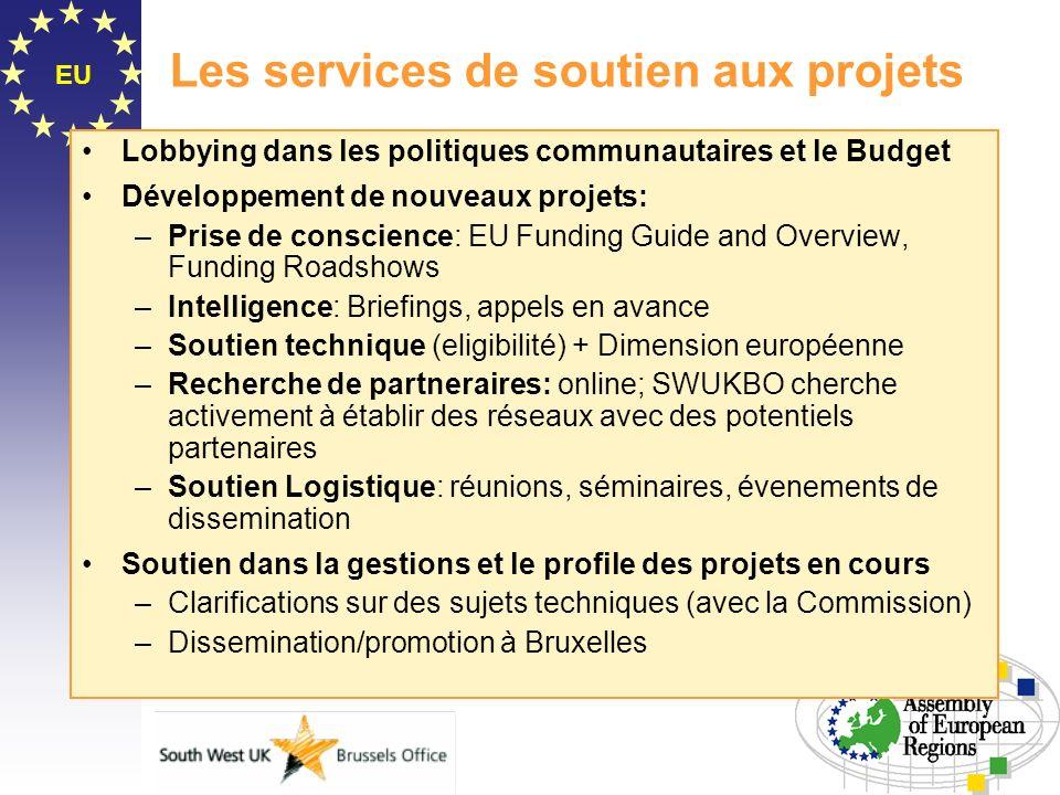 Les services de soutien aux projets