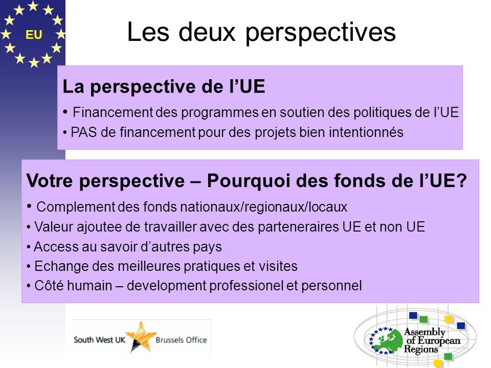 Les deux perspectives La perspective de l'UE