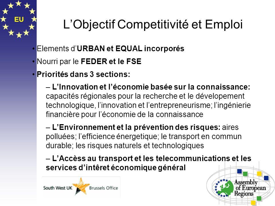 L'Objectif Competitivité et Emploi