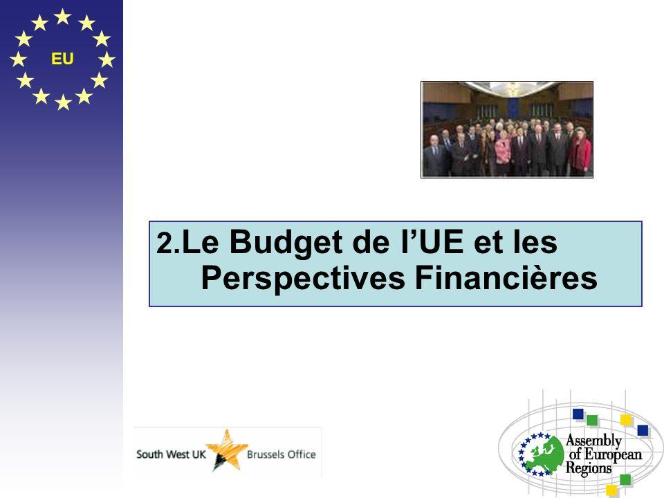 2.Le Budget de l'UE et les Perspectives Financières