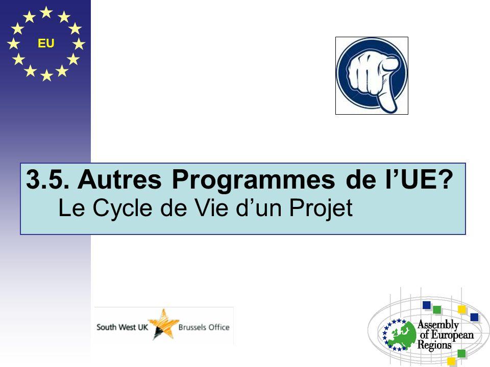 3.5. Autres Programmes de l'UE Le Cycle de Vie d'un Projet
