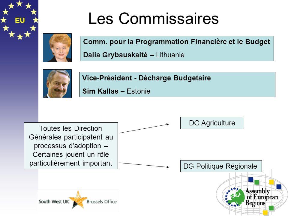 Les CommissairesEU. Comm. pour la Programmation Financière et le Budget. Dalia Grybauskaitė – Lithuanie.