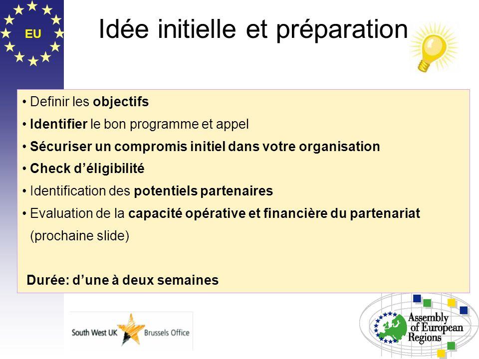 Idée initielle et préparation