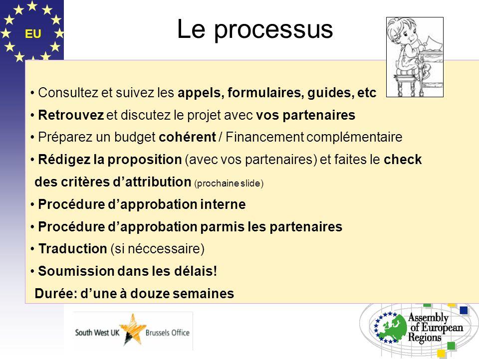 Le processus Consultez et suivez les appels, formulaires, guides, etc