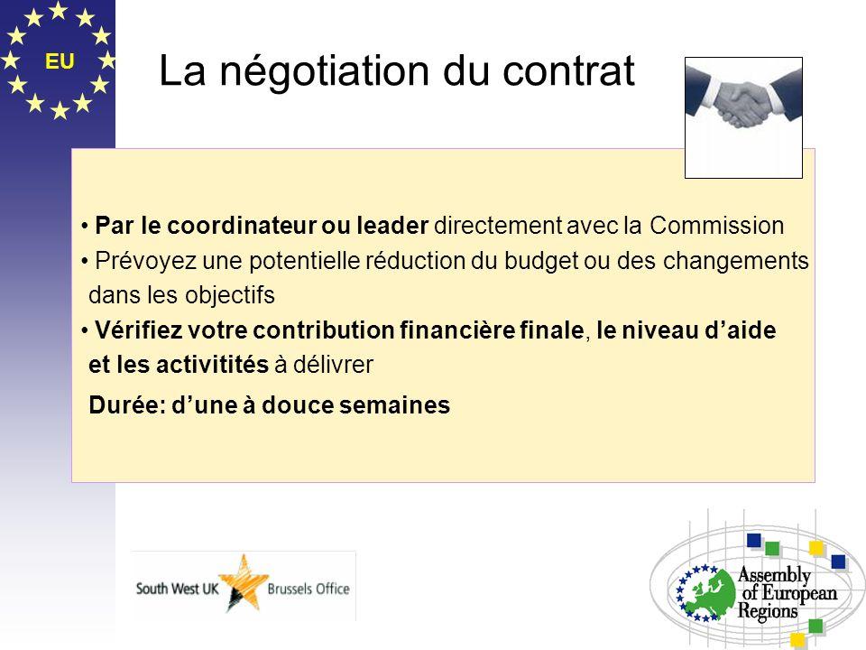 La négotiation du contrat
