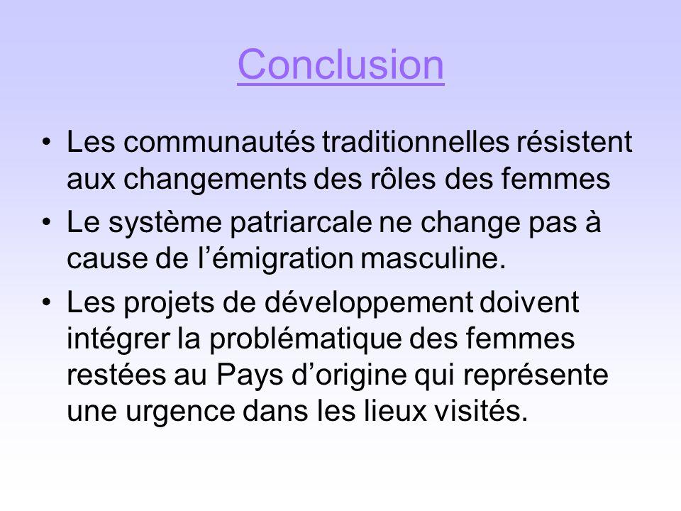 Conclusion Les communautés traditionnelles résistent aux changements des rôles des femmes.