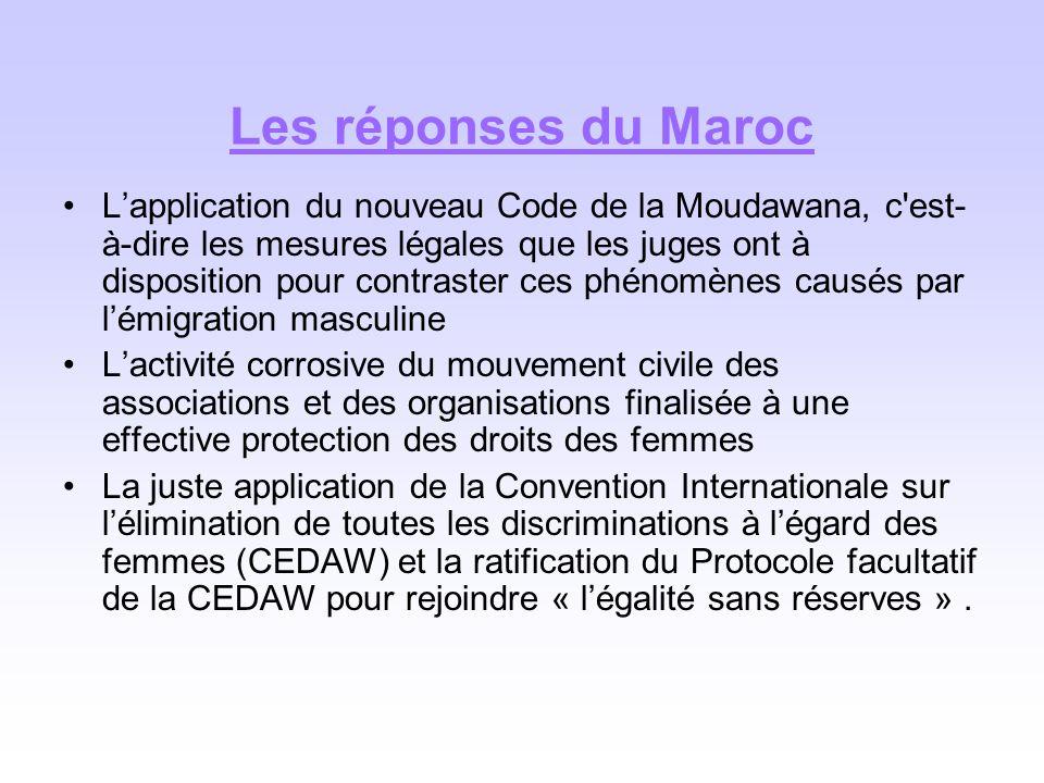 Les réponses du Maroc
