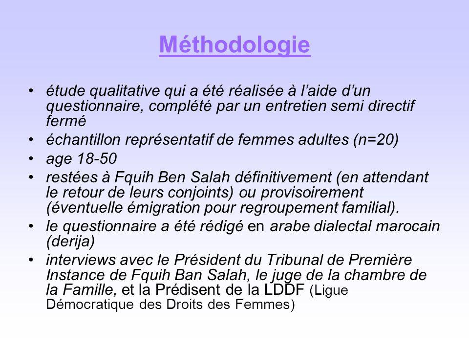 Méthodologie étude qualitative qui a été réalisée à l'aide d'un questionnaire, complété par un entretien semi directif fermé.