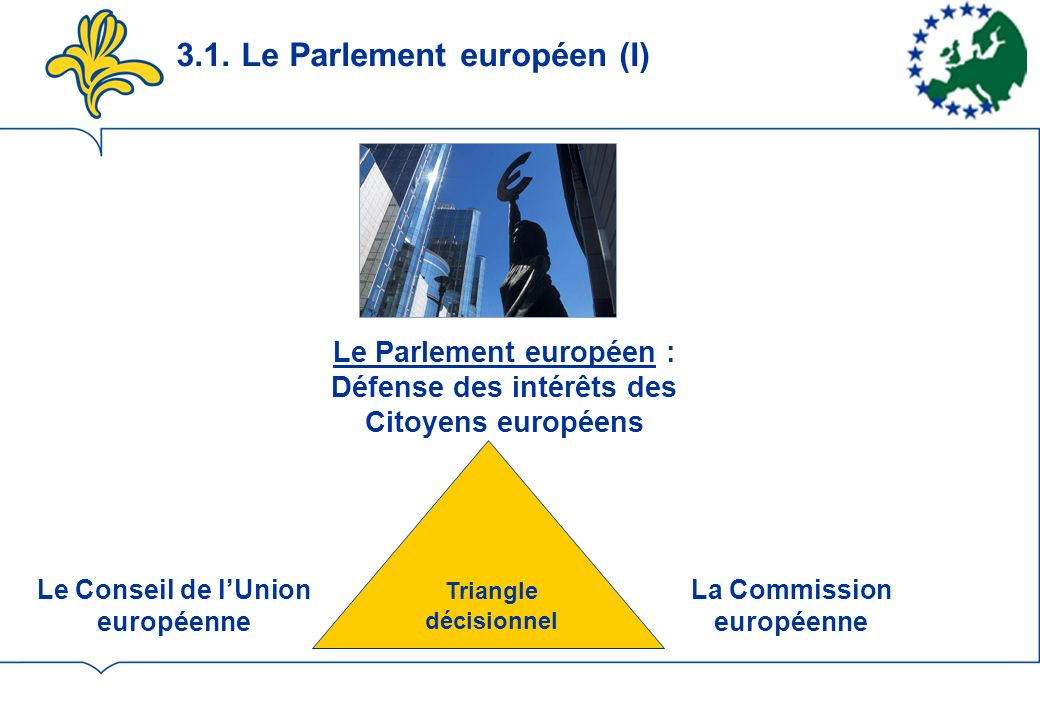 3.1. Le Parlement européen (I)