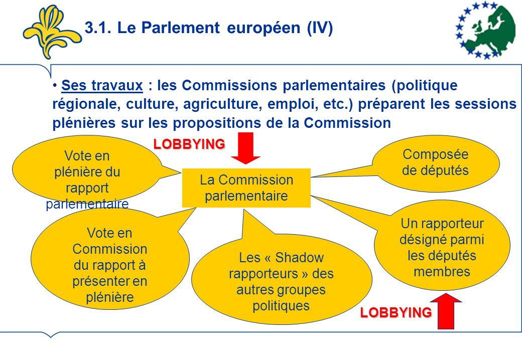 3.1. Le Parlement européen (IV)