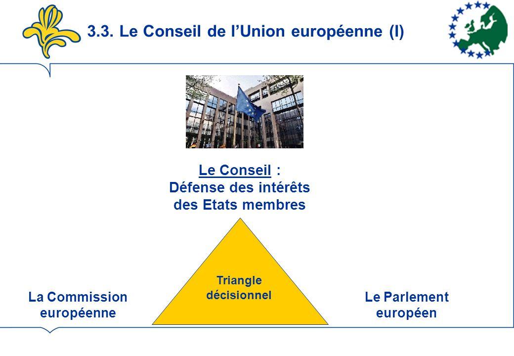 3.3. Le Conseil de l'Union européenne (I)