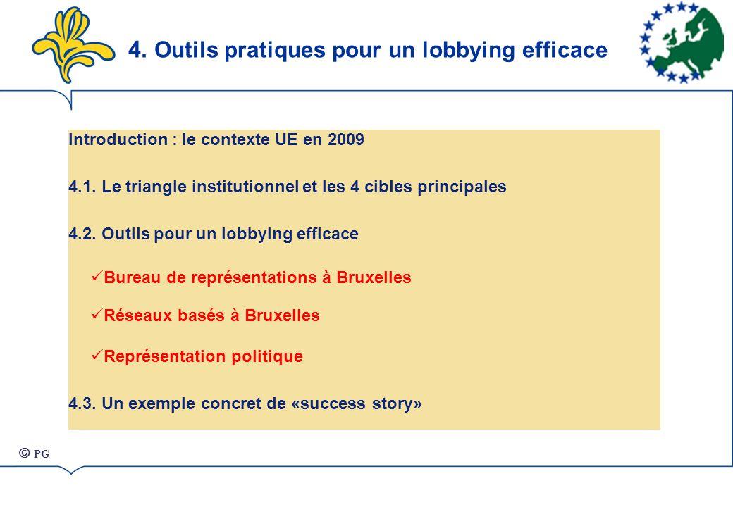 4. Outils pratiques pour un lobbying efficace