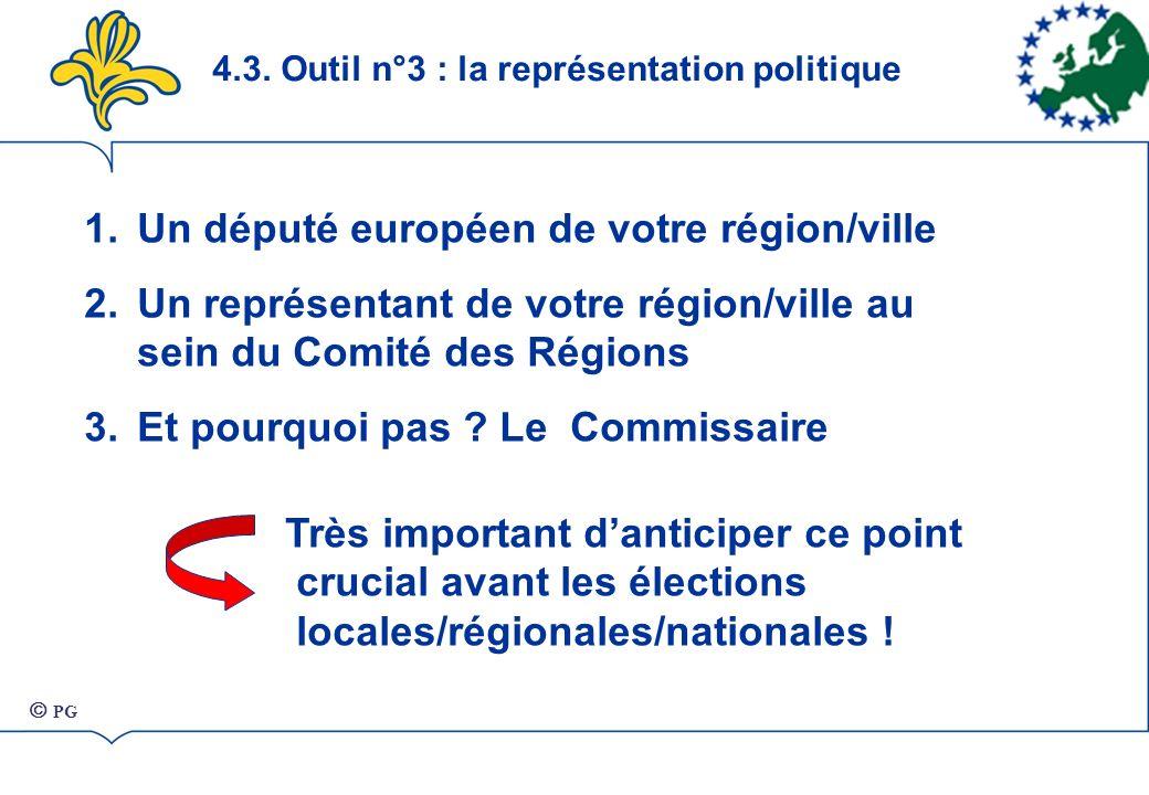 Un député européen de votre région/ville