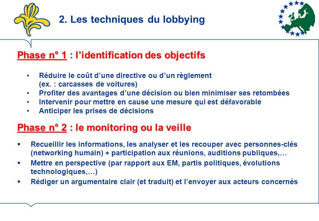 2. Les techniques du lobbying