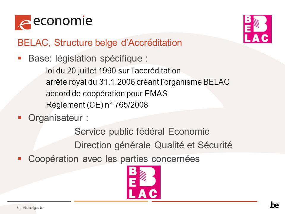 BELAC, Structure belge d'Accréditation