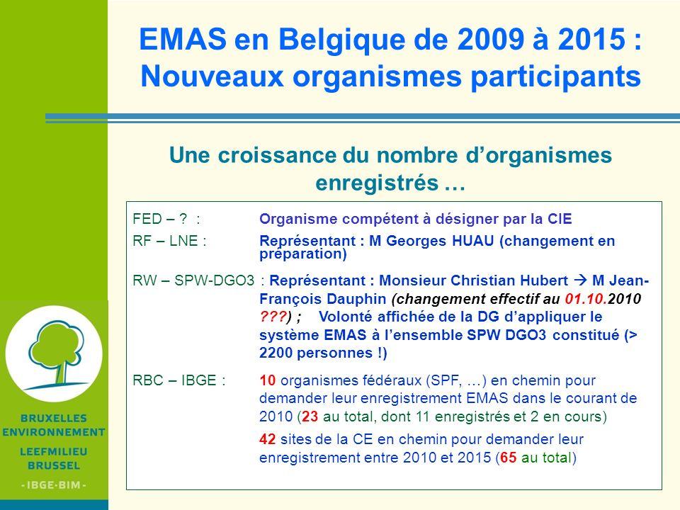 EMAS en Belgique de 2009 à 2015 : Nouveaux organismes participants