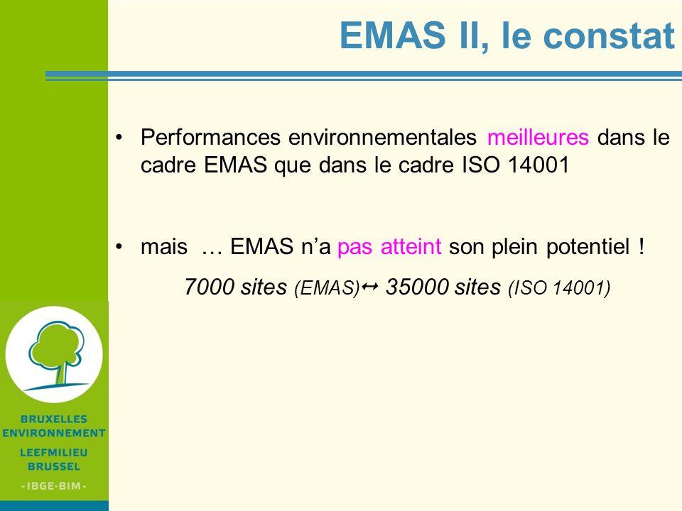 EMAS II, le constat Performances environnementales meilleures dans le cadre EMAS que dans le cadre ISO 14001.