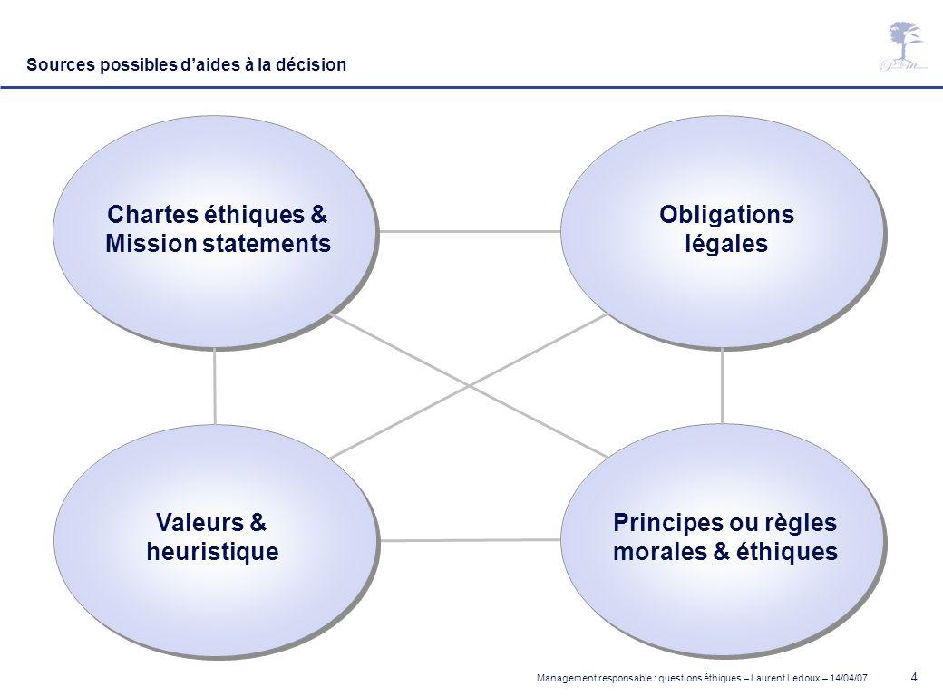 Chartes éthiques & Mission statements Obligations légales Valeurs &