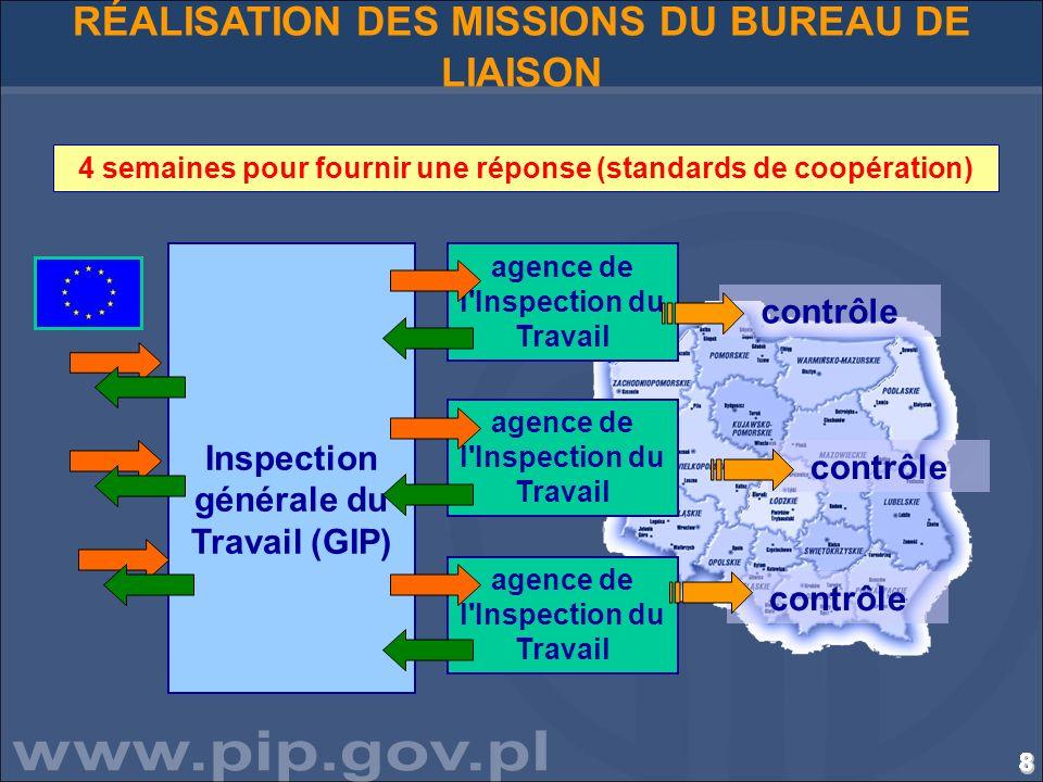 RÉALISATION DES MISSIONS DU BUREAU DE LIAISON