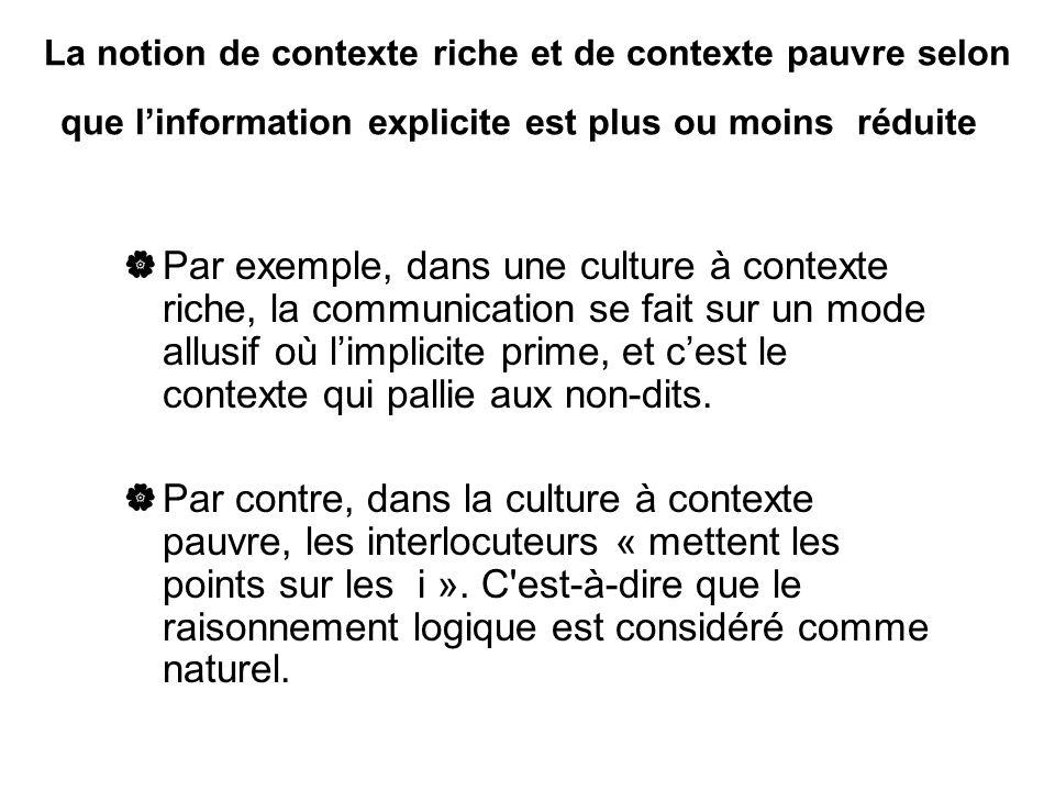 La notion de contexte riche et de contexte pauvre selon que l'information explicite est plus ou moins réduite