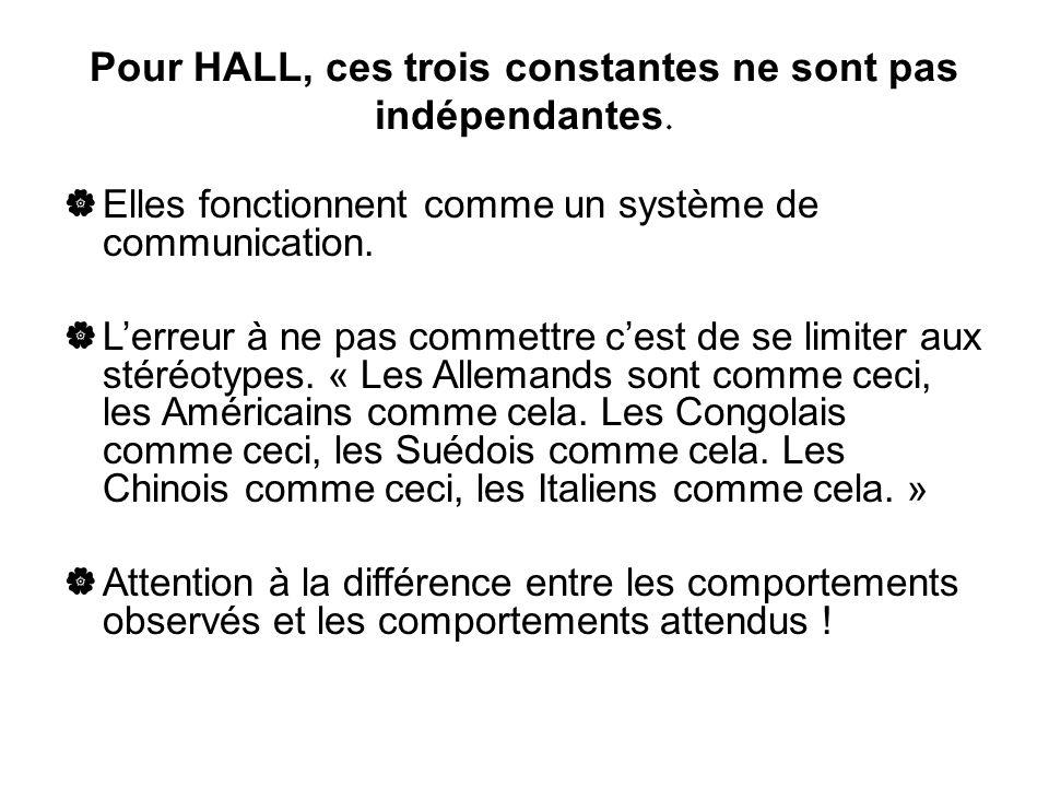 Pour HALL, ces trois constantes ne sont pas indépendantes.